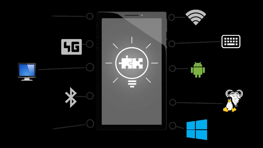 Comunicação interplataforma do Librem 5 e PureOS