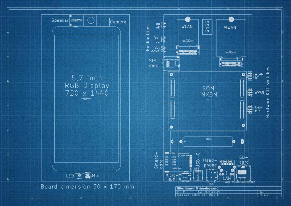 , Progress update from the Librem 5 hardware department, Next TGP
