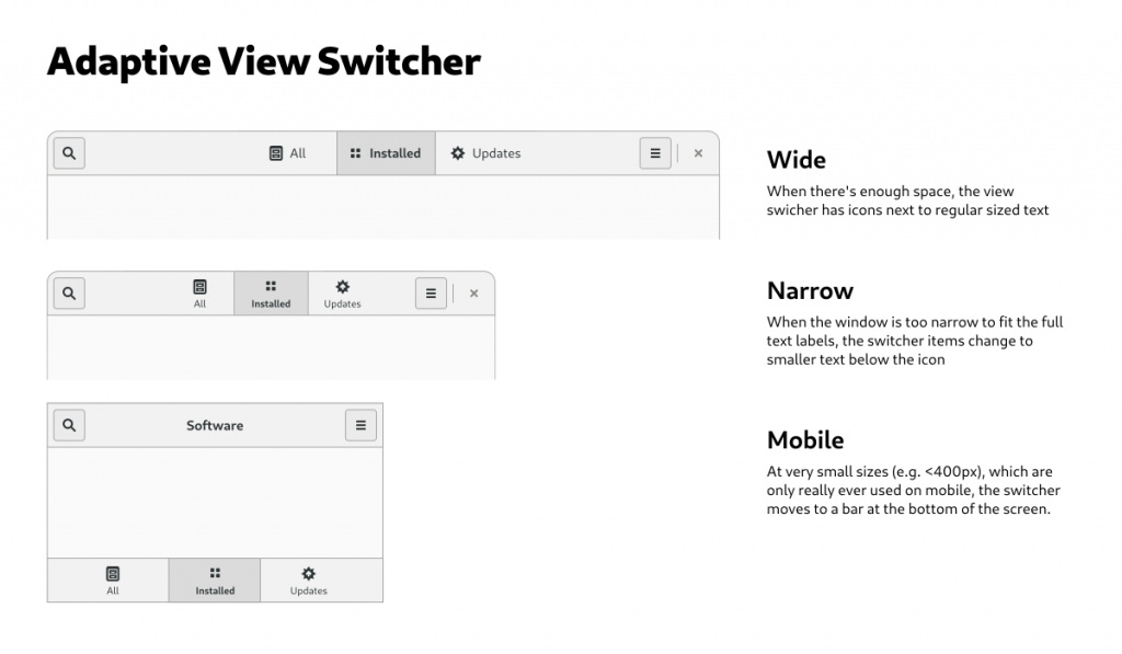 Adaptive view switcher